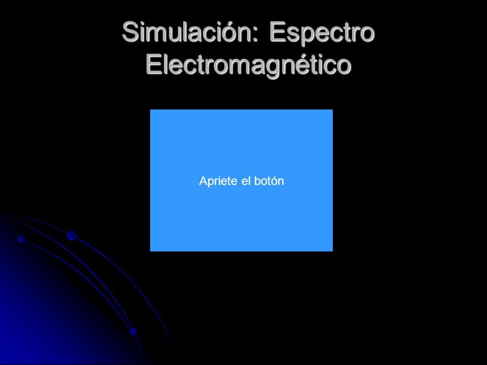 Simulación: Espectro Electromagnético
