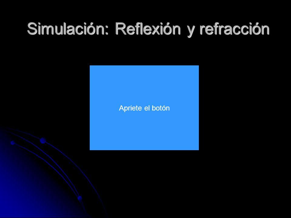 Simulación: Reflexión y refracción