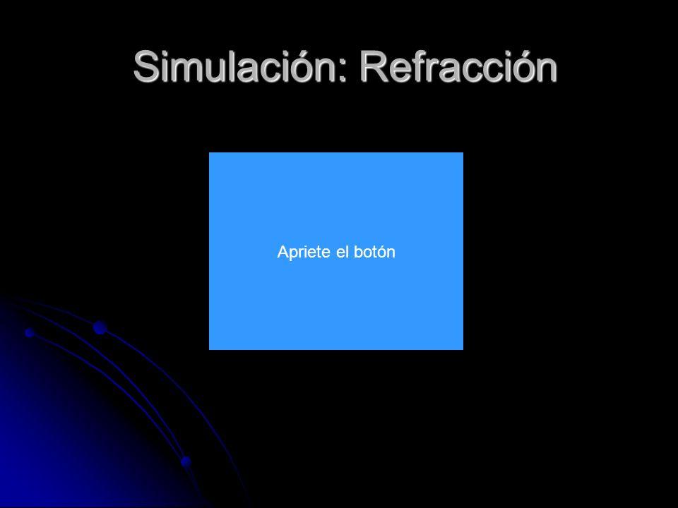 Simulación: Refracción