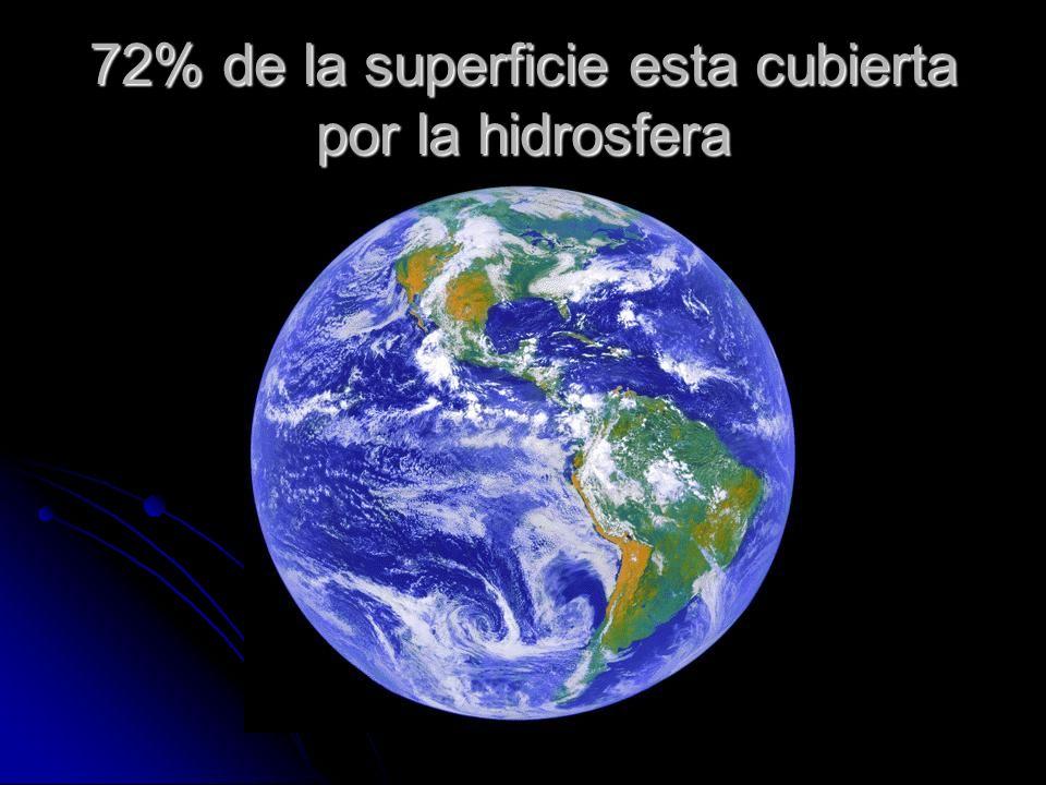 72% de la superficie esta cubierta por la hidrosfera