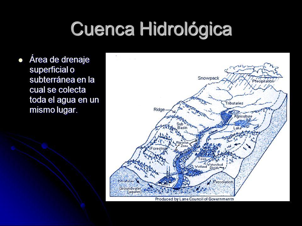 Cuenca Hidrológica Área de drenaje superficial o subterránea en la cual se colecta toda el agua en un mismo lugar.