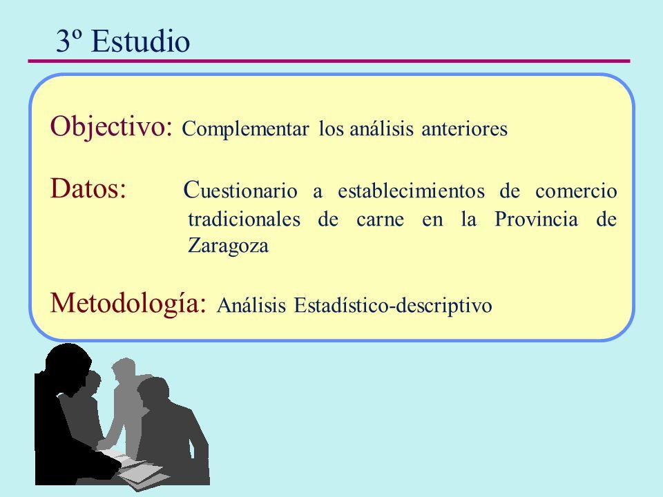 3º Estudio Objectivo: Complementar los análisis anteriores