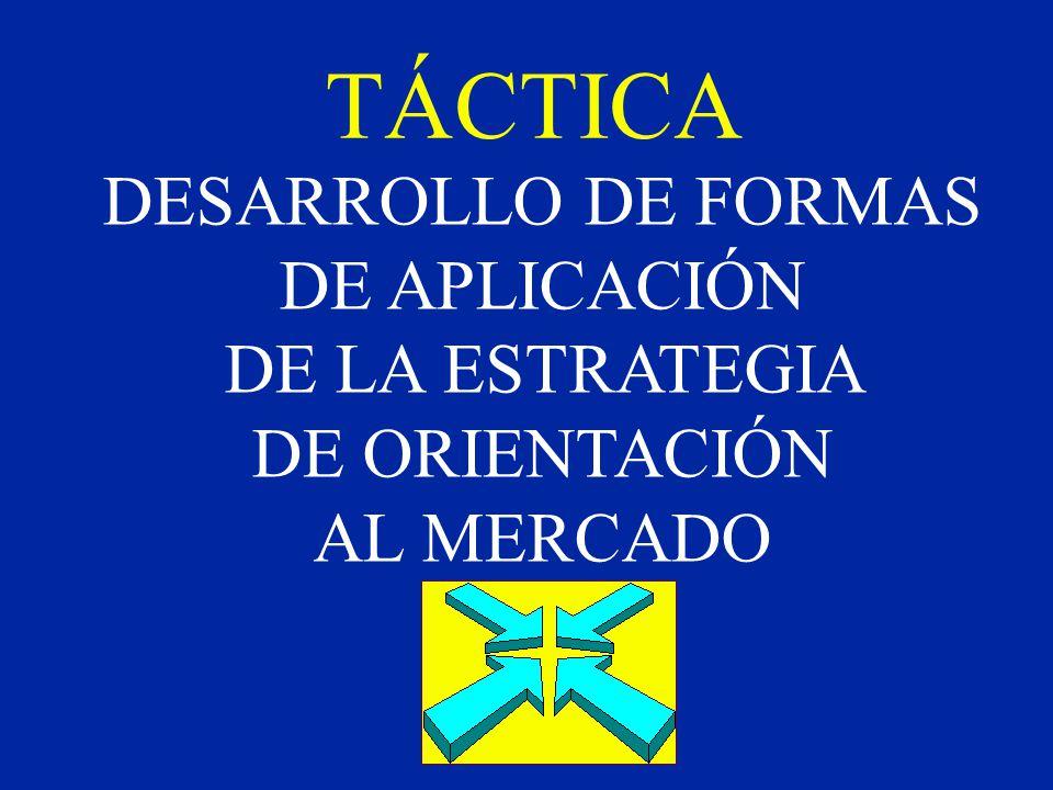 TÁCTICA DESARROLLO DE FORMAS DE APLICACIÓN DE LA ESTRATEGIA