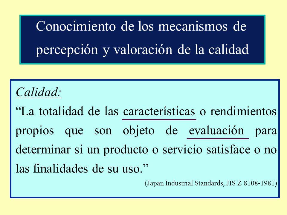 Conocimiento de los mecanismos de percepción y valoración de la calidad