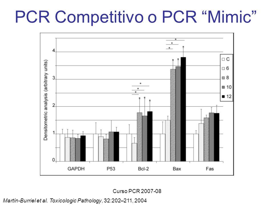 PCR Competitivo o PCR Mimic