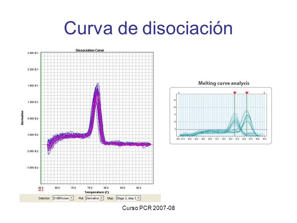 Curva de disociación Curso PCR 2007-08