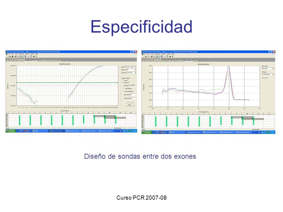 Especificidad Diseño de sondas entre dos exones Curso PCR 2007-08