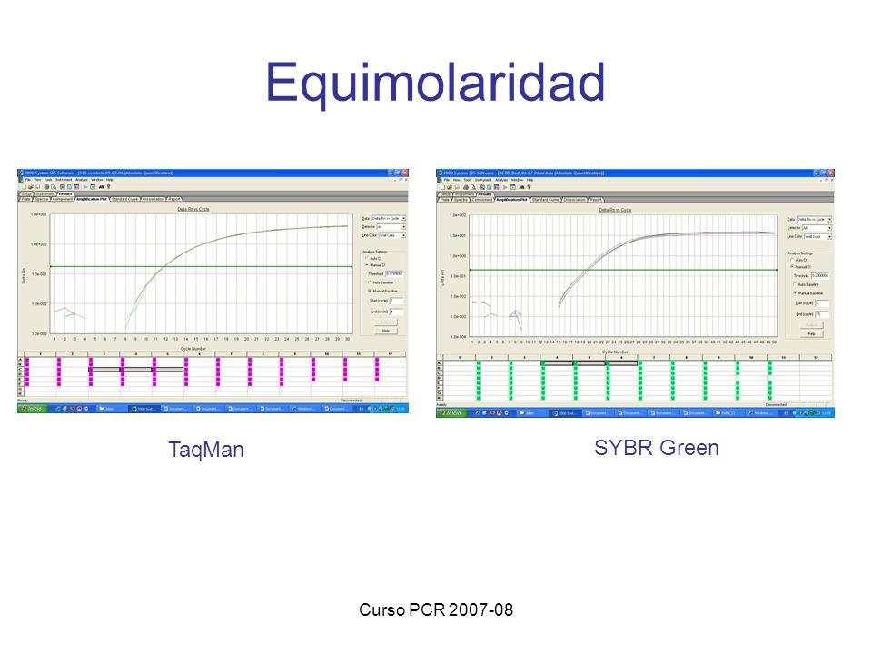 Equimolaridad TaqMan SYBR Green Curso PCR 2007-08