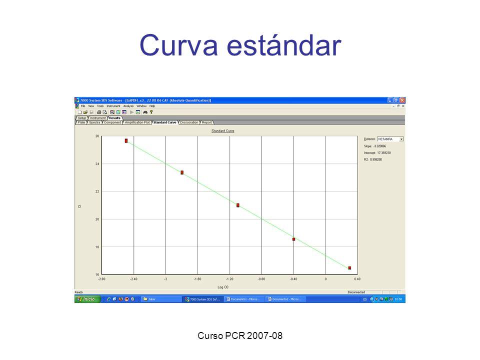 Curva estándar Curso PCR 2007-08