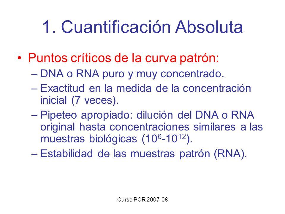 1. Cuantificación Absoluta