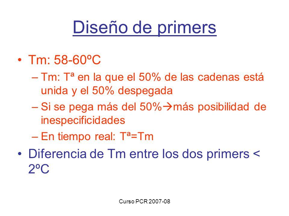 Diseño de primers Tm: 58-60ºC
