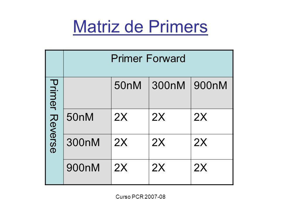 Matriz de Primers Primer Forward Primer Reverse 50nM 300nM 900nM 2X