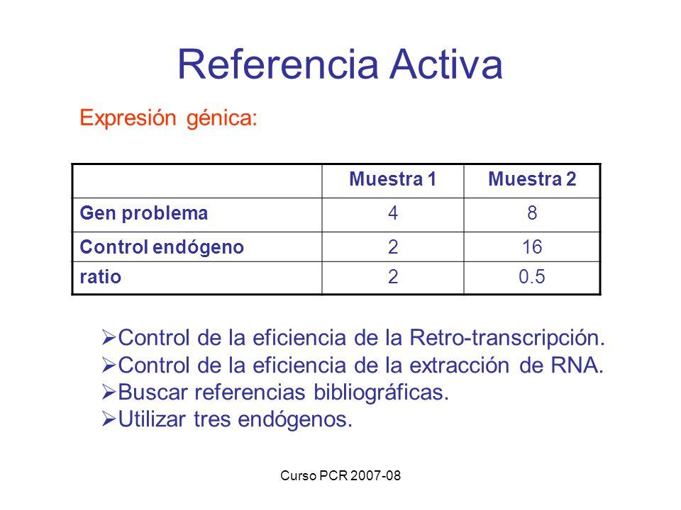Referencia Activa Expresión génica: