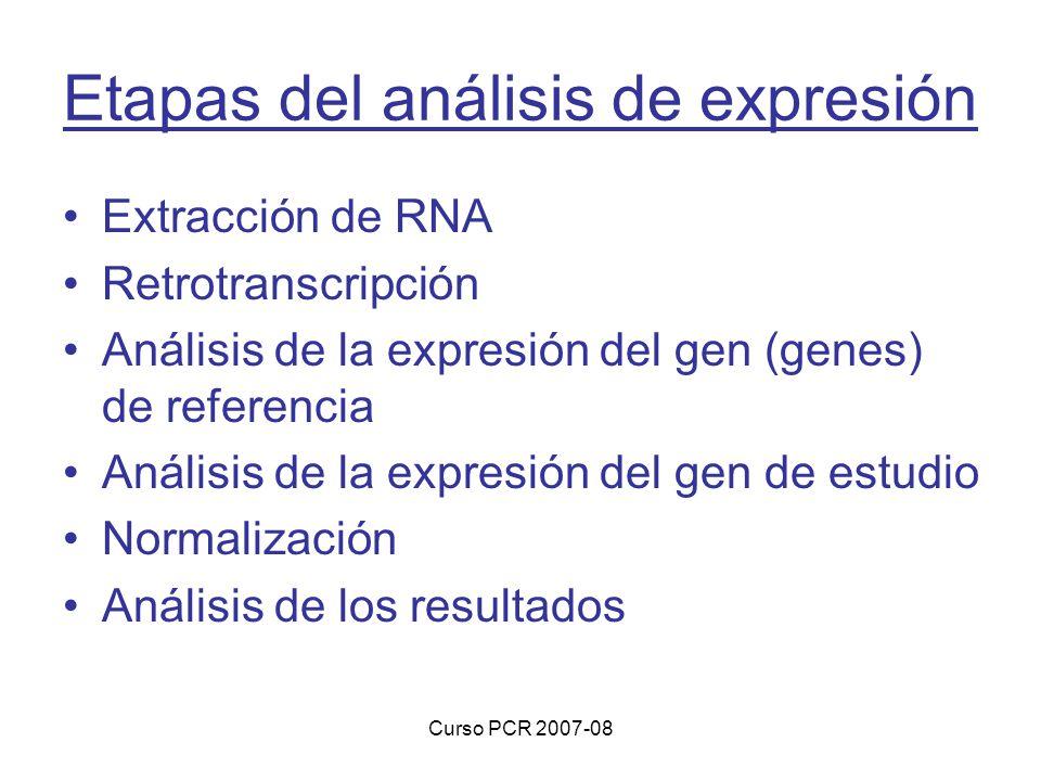 Etapas del análisis de expresión