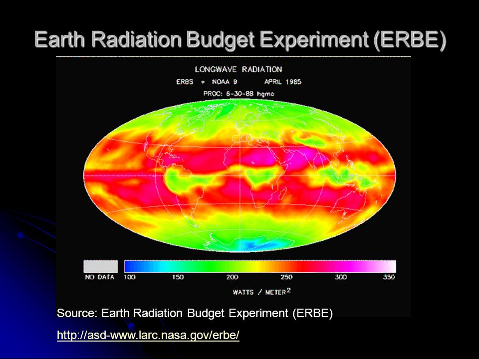 Earth Radiation Budget Experiment (ERBE)