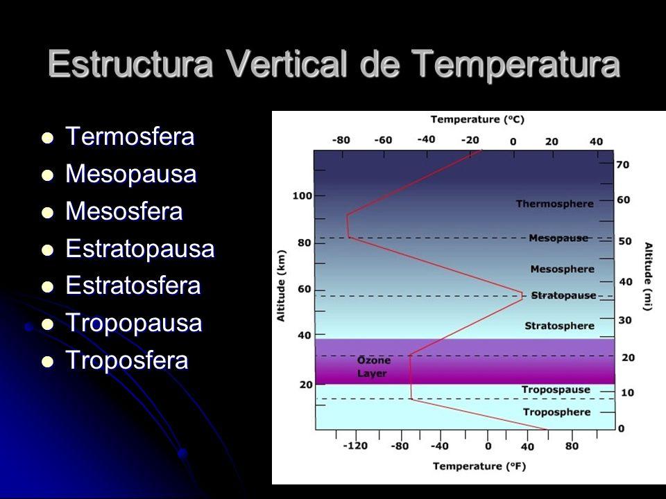 Estructura Vertical de Temperatura