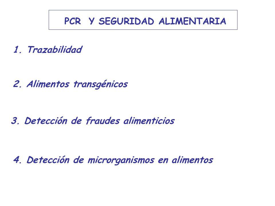 PCR Y SEGURIDAD ALIMENTARIA