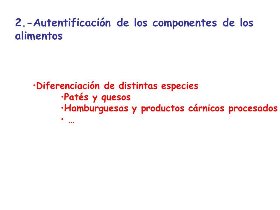 2.-Autentificación de los componentes de los alimentos