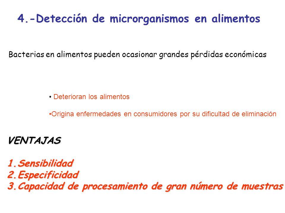 4.-Detección de microrganismos en alimentos
