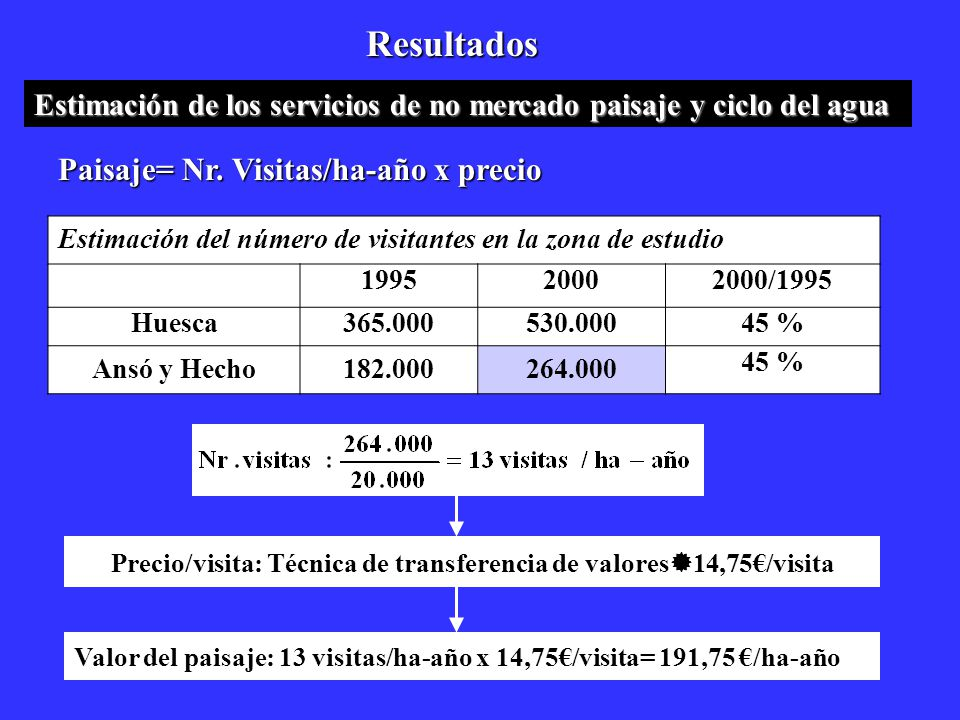 Precio/visita: Técnica de transferencia de valores14,75€/visita