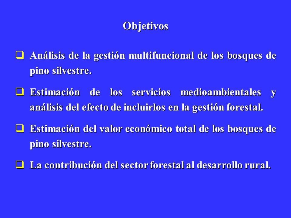 Objetivos Análisis de la gestión multifuncional de los bosques de pino silvestre.