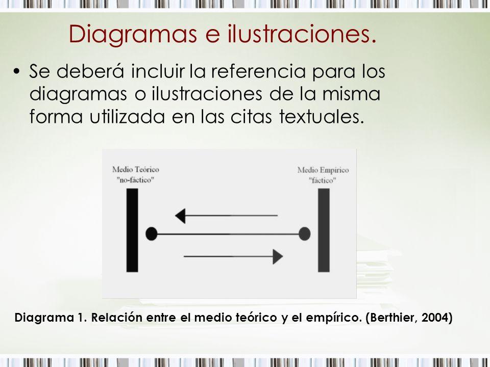 Diagramas e ilustraciones.