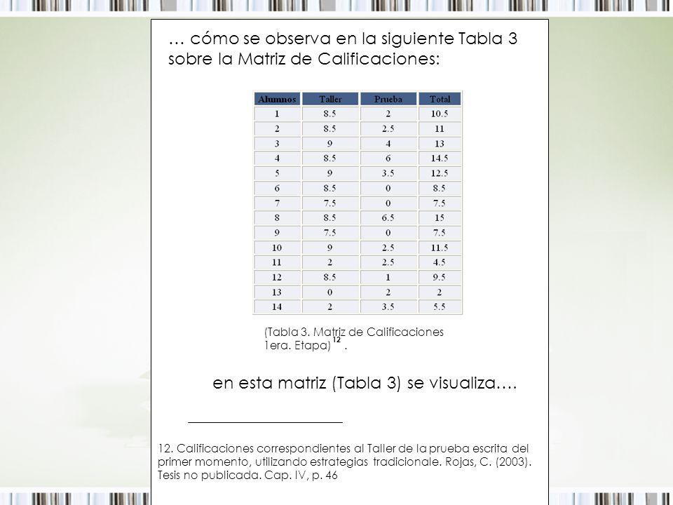 en esta matriz (Tabla 3) se visualiza….