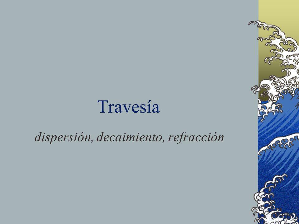 dispersión, decaimiento, refracción