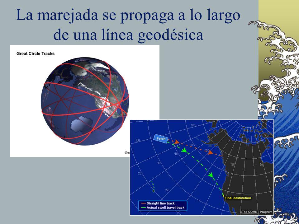 La marejada se propaga a lo largo de una línea geodésica