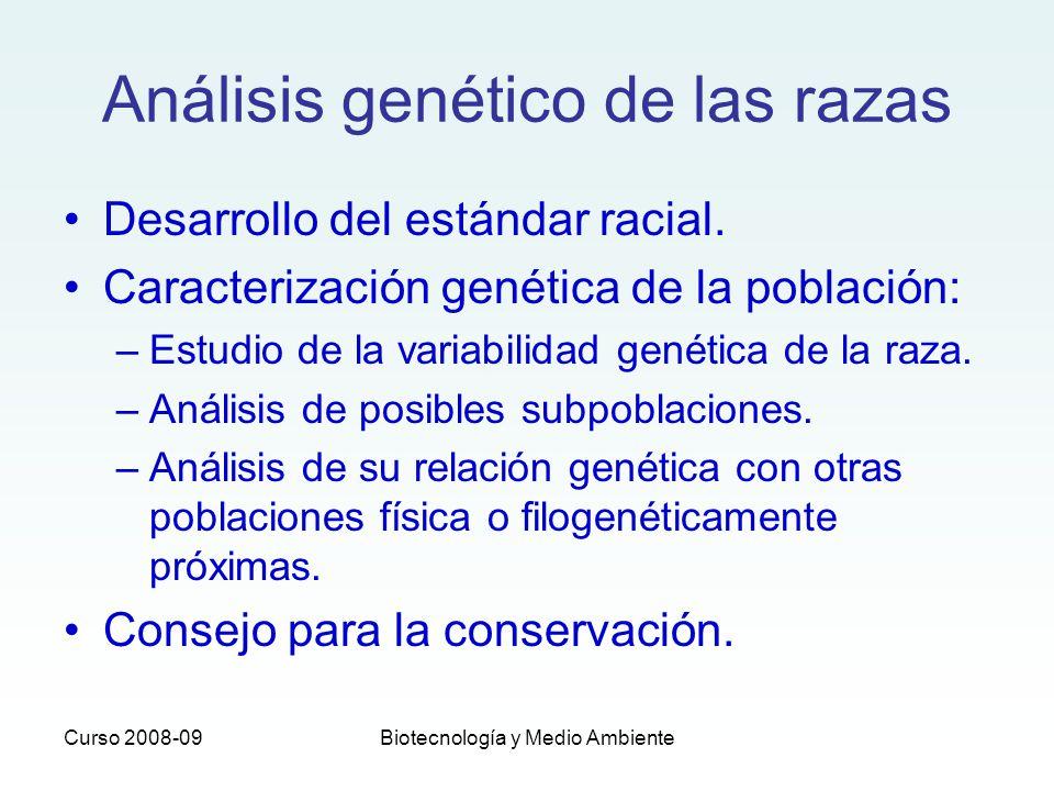 Análisis genético de las razas