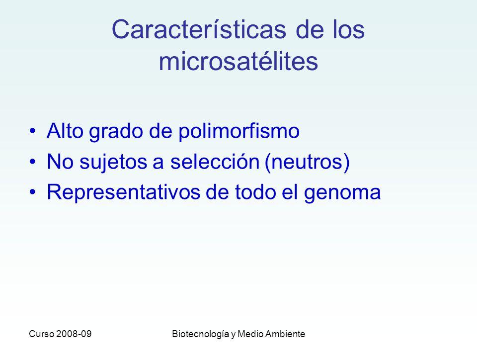 Características de los microsatélites