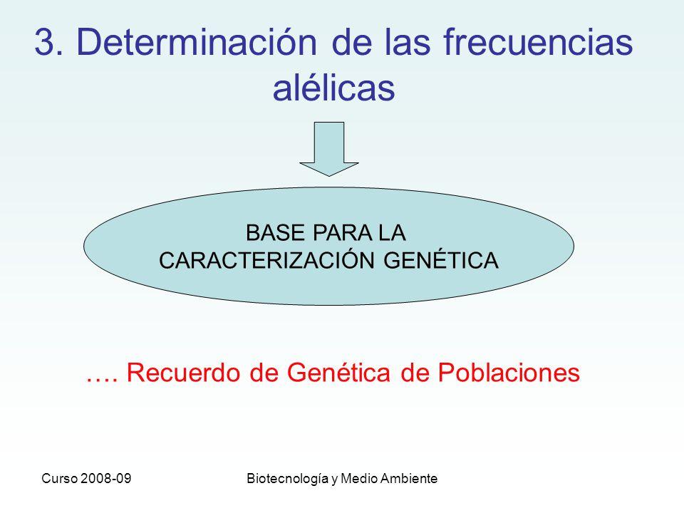 3. Determinación de las frecuencias alélicas