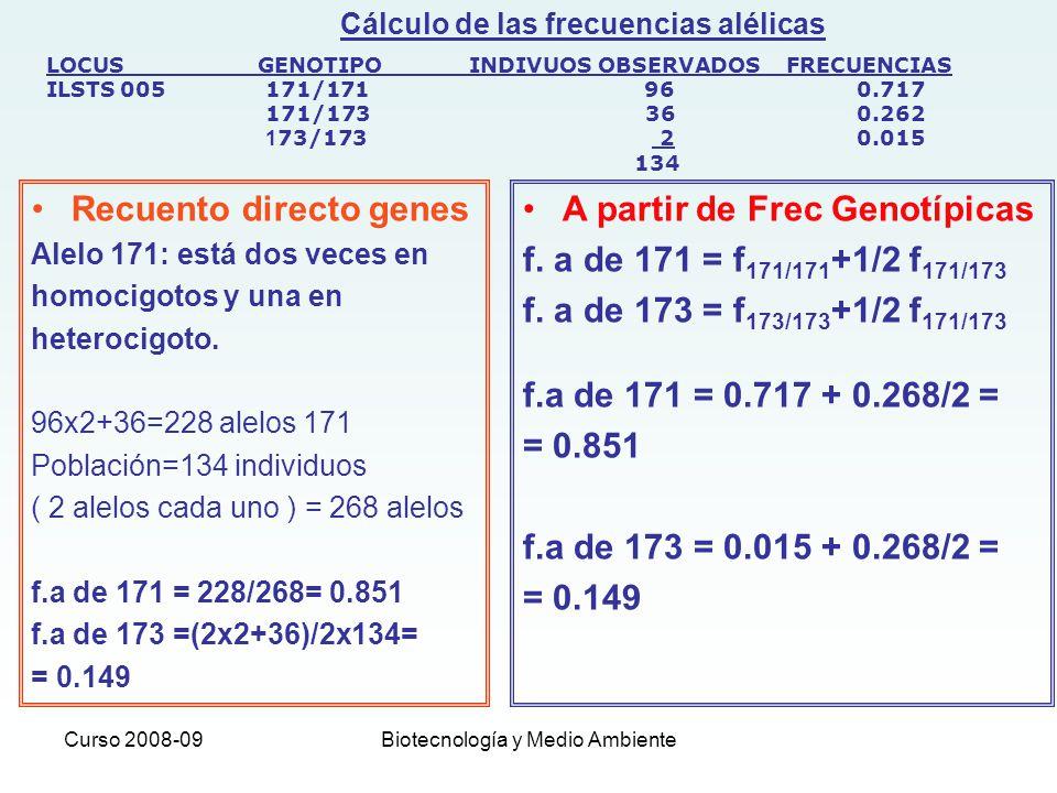 Cálculo de las frecuencias alélicas