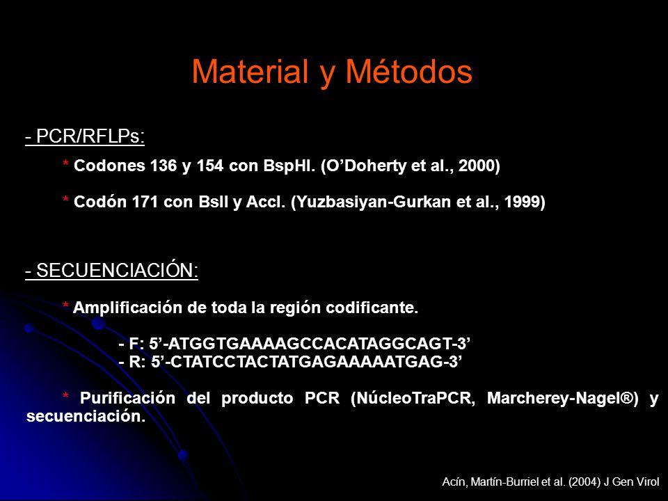 Material y Métodos - PCR/RFLPs: - SECUENCIACIÓN: