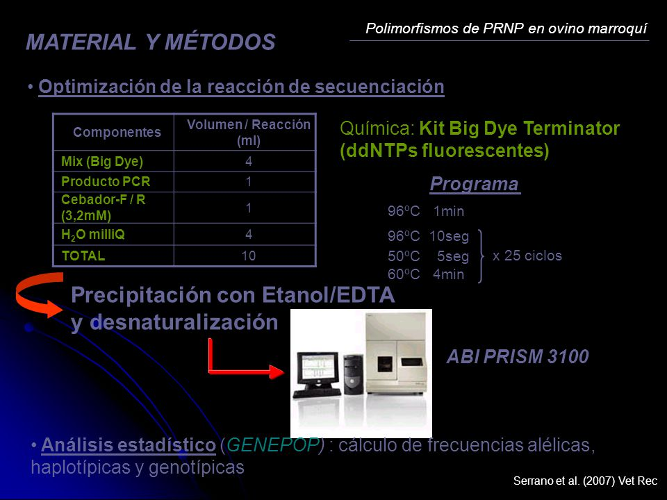Precipitación con Etanol/EDTA y desnaturalización