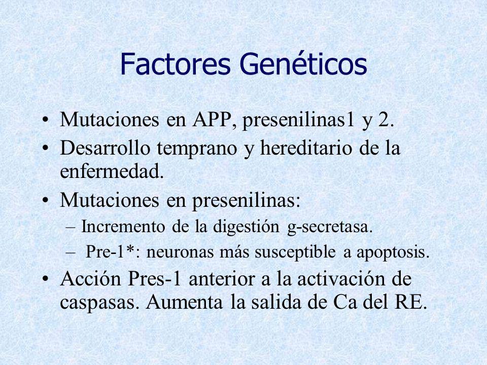 Factores Genéticos Mutaciones en APP, presenilinas1 y 2.