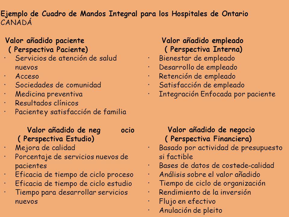 Ejemplo de Cuadro de Mandos Integral para los Hospitales de Ontario
