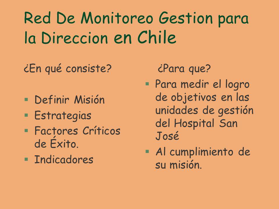 Red De Monitoreo Gestion para la Direccion en Chile