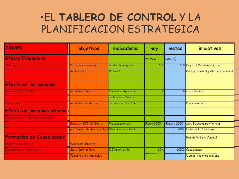 EL TABLERO DE CONTROL Y LA PLANIFICACION ESTRATEGICA