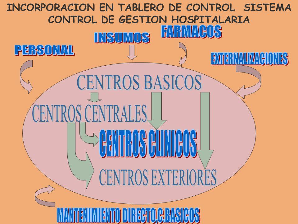 MANTENIMIENTO DIRECTO,C.BASICOS