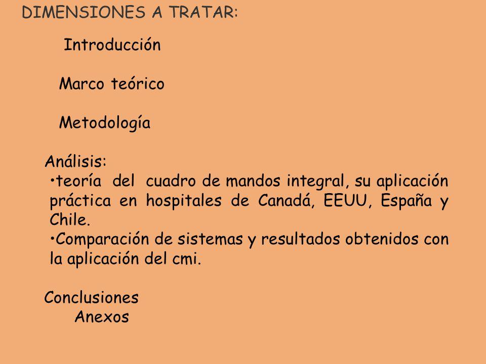 DIMENSIONES A TRATAR: Introducción. Marco teórico. Metodología. Análisis: