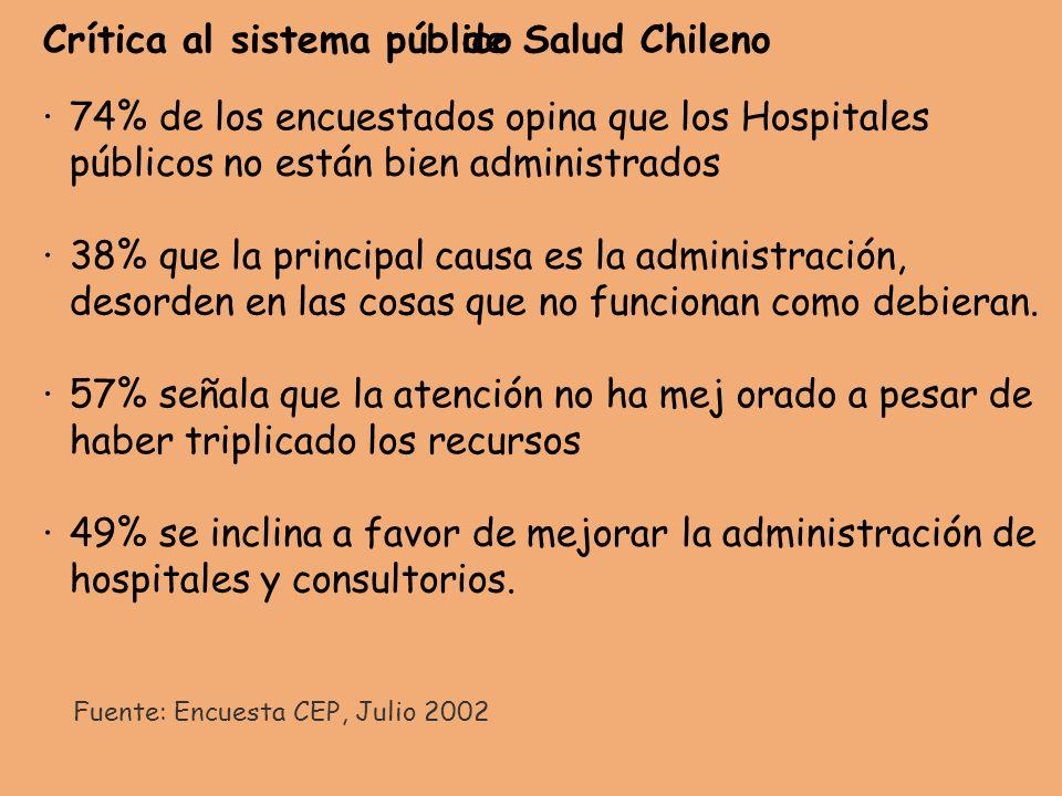 Crítica al sistema público de Salud Chileno