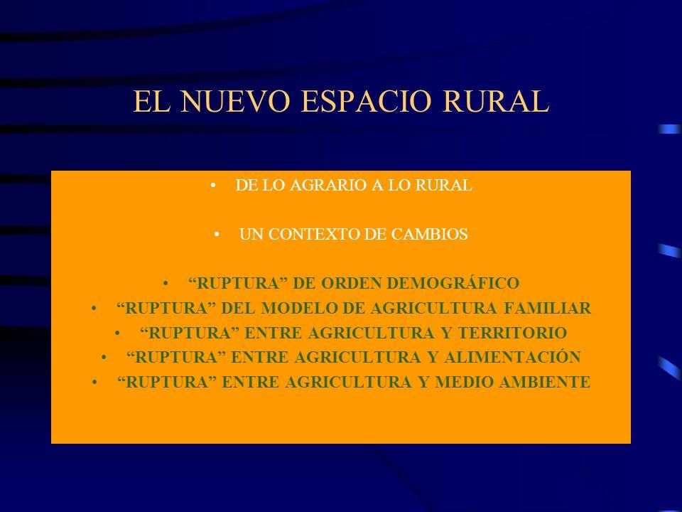 EL NUEVO ESPACIO RURAL DE LO AGRARIO A LO RURAL UN CONTEXTO DE CAMBIOS
