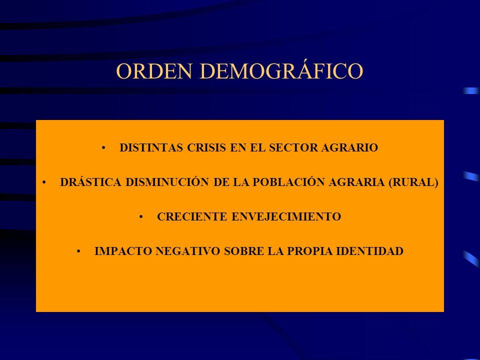 ORDEN DEMOGRÁFICO DISTINTAS CRISIS EN EL SECTOR AGRARIO
