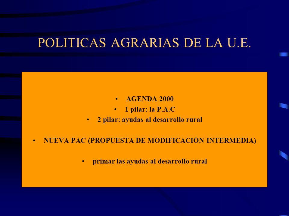POLITICAS AGRARIAS DE LA U.E.