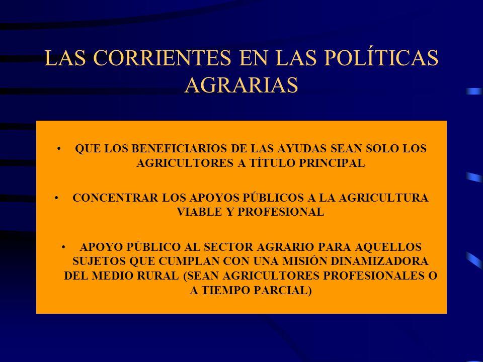 LAS CORRIENTES EN LAS POLÍTICAS AGRARIAS