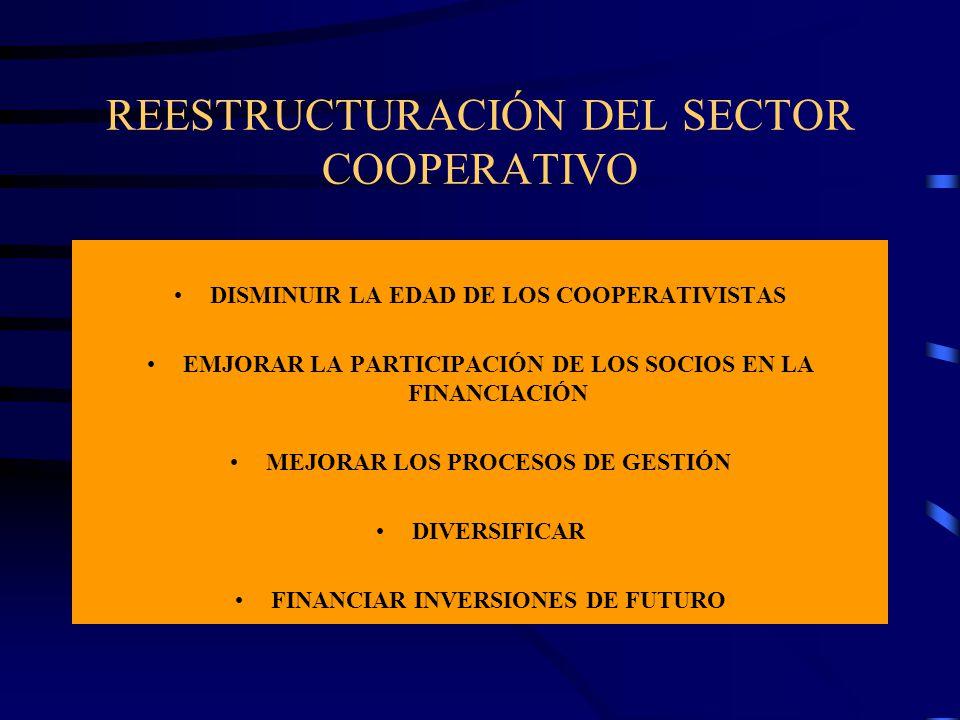 REESTRUCTURACIÓN DEL SECTOR COOPERATIVO