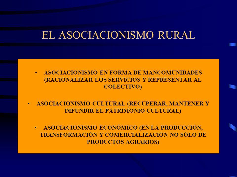 EL ASOCIACIONISMO RURAL