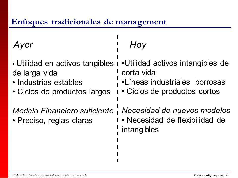 Enfoques tradicionales de management