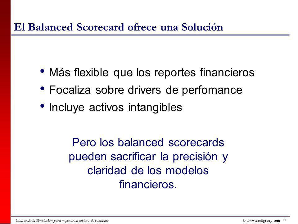 El Balanced Scorecard ofrece una Solución